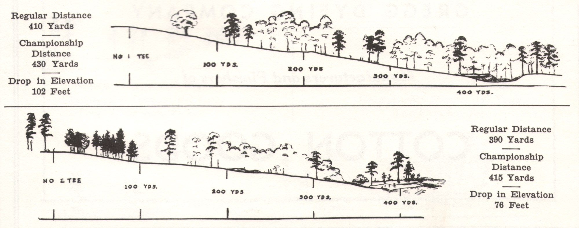 hight resolution of this diagram is from the program of the first masters in 1934 it shows