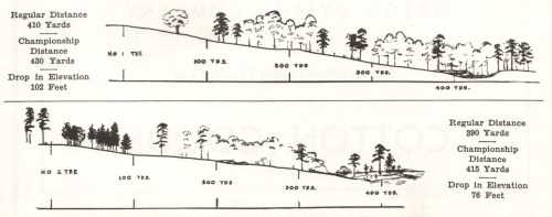 small resolution of this diagram is from the program of the first masters in 1934 it shows