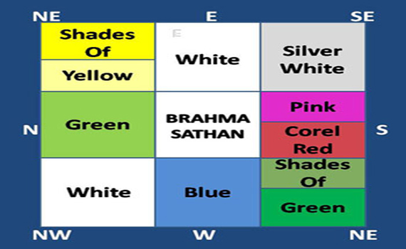 living room colors vastu pictures of gray and white rooms for home tips colours brown