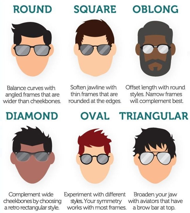 7ef510d7ad This Chart Helps You Choose the Best Sunglasses for Your Face Shape ...