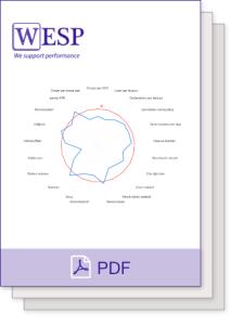 Wesp Rapportage PDF