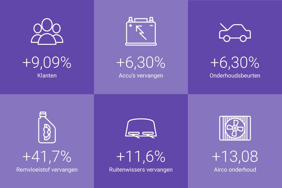 onderzoek infographic
