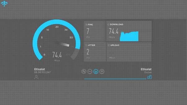 Testing Internet Speed