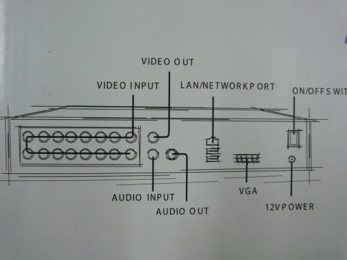 small resolution of directv genie wiring diagram for 10 base t wiring diagramdvr system for cctv we value communicationwe