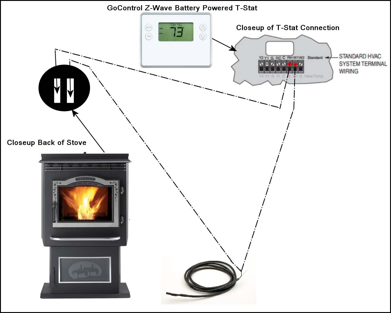 4 wire z wave thermostat owl butterfly diagram connect a harman stove to myzwave