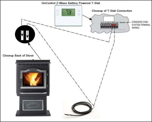 small resolution of harman pellet stove thermostat zwave small