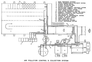 Coal Fired Power Plant Diagram Water Pollution Diagram