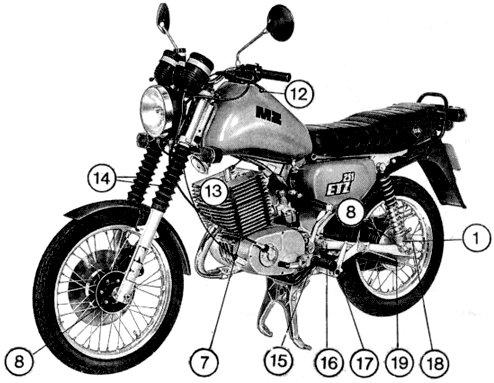Provozní návod k motocyklům ETZ 125, ETZ 150, ETZ 251 a