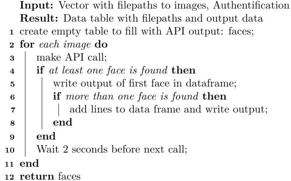Pseudo code to showcase how the algorithm works