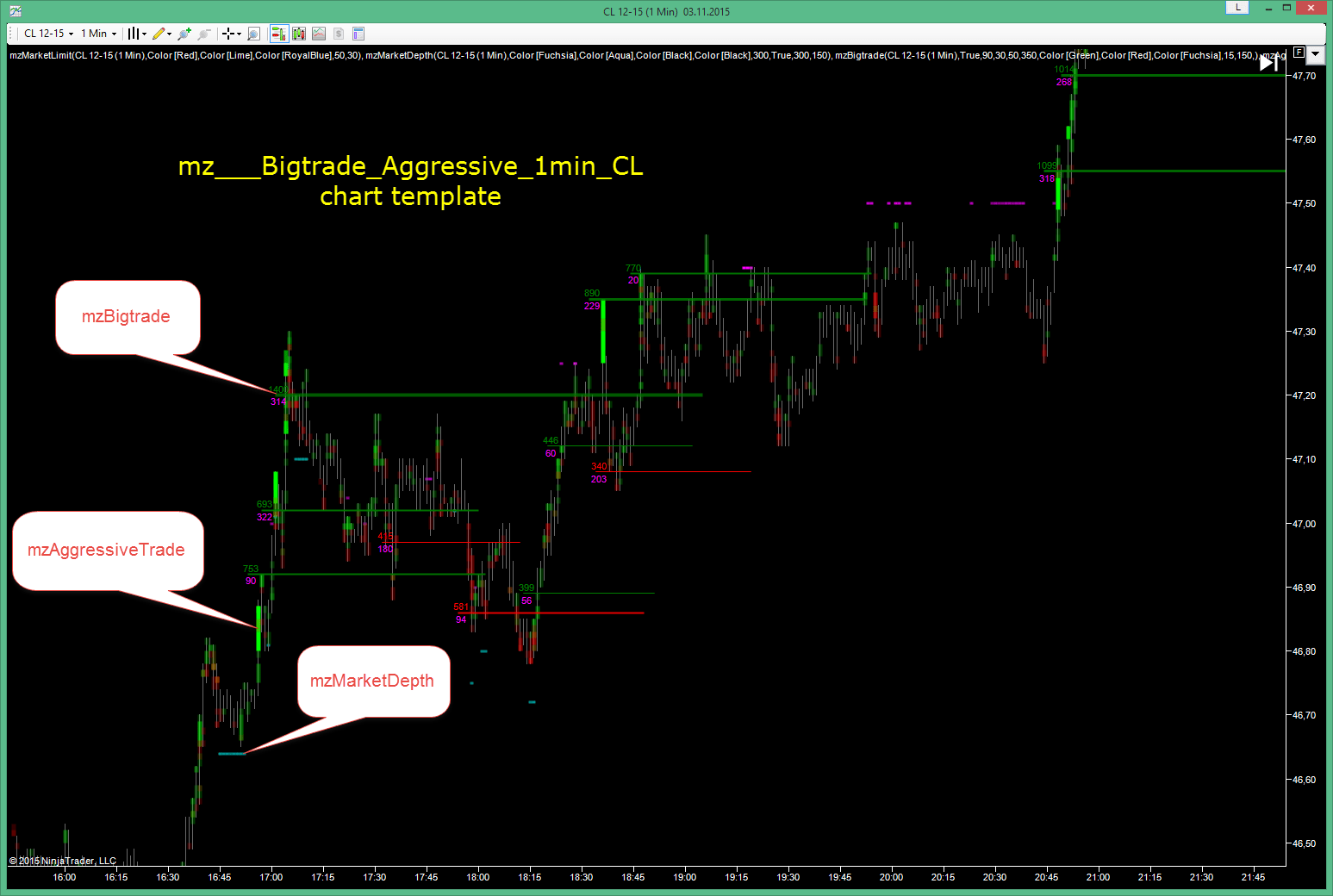 NinjaTrader Chart Templates and Workspaces – MZpack