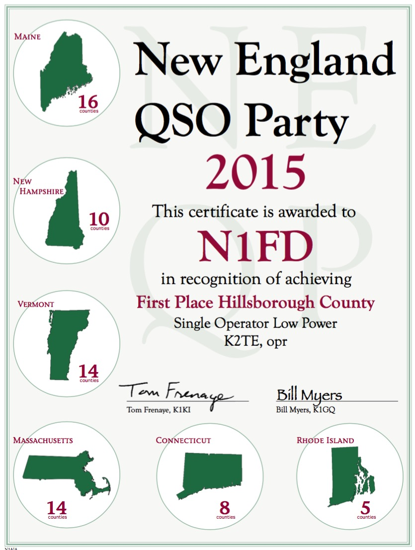 Operating Awards - N1FD NEQP Certificate