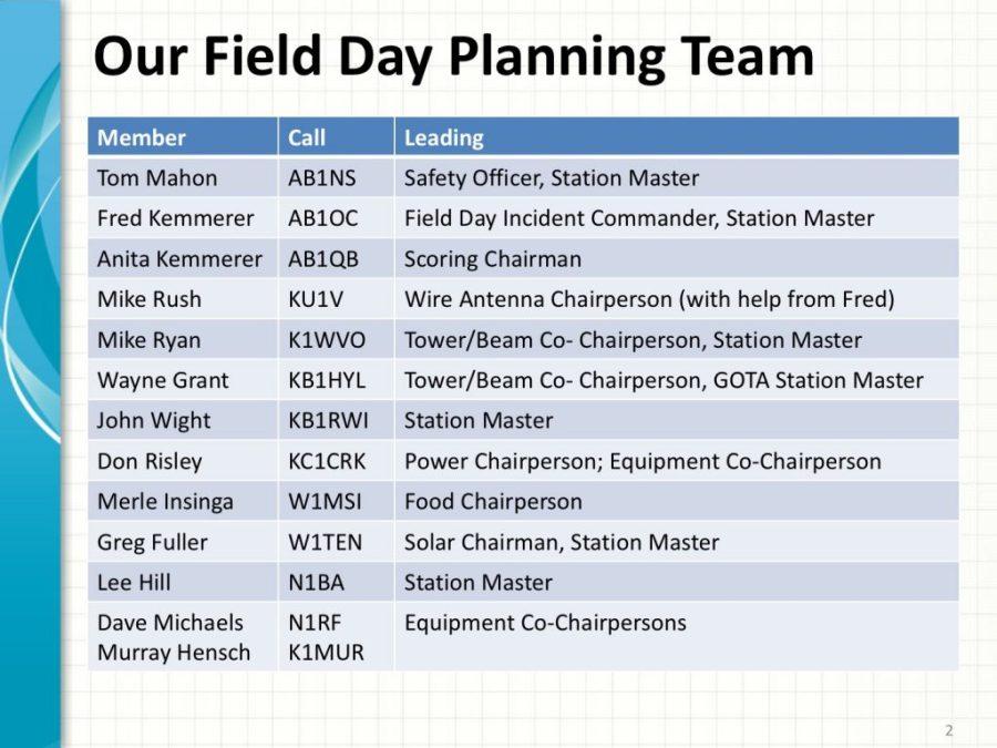 Field Day Planning Team