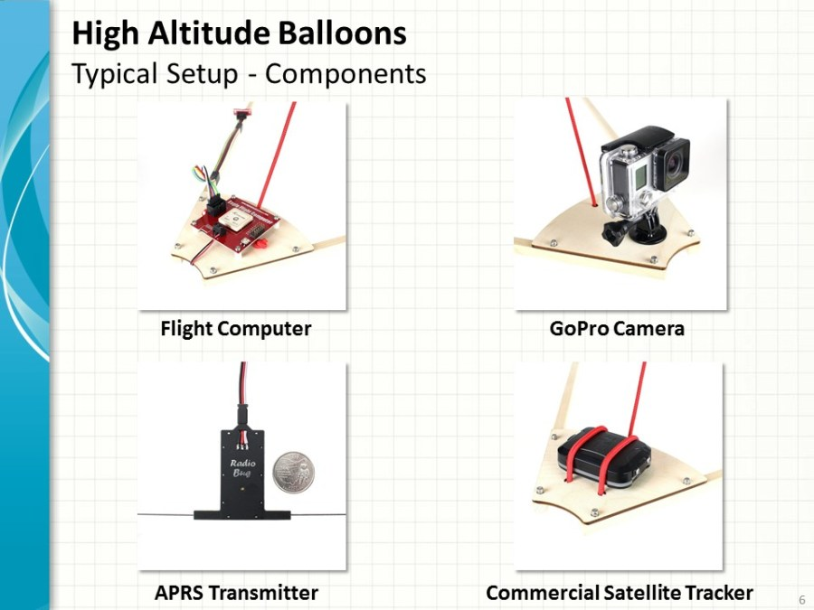 High ALtitude Balloon Payload Components