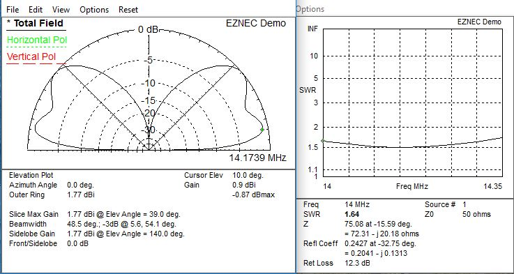 Vertical Dipole EZNEC Analysis at 65' height over poor ground