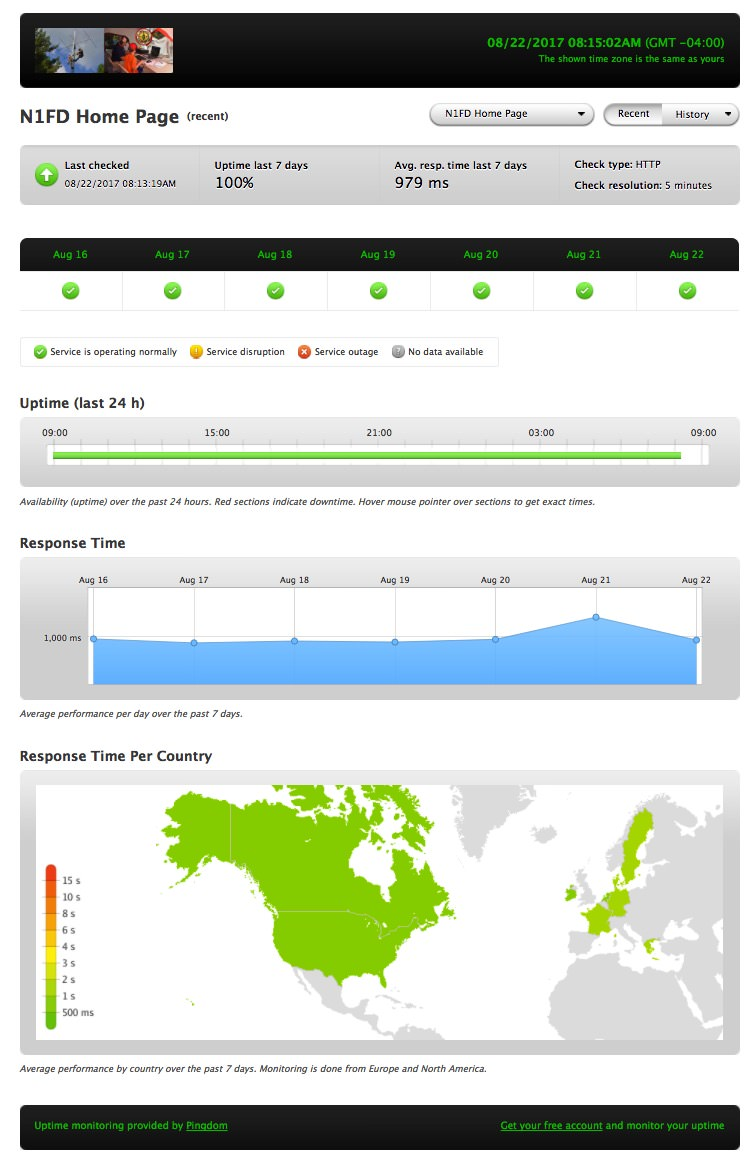 New Features - Internet Status Details