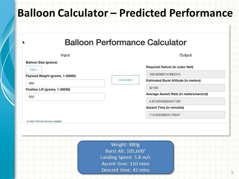 Balloon Performance Calculator