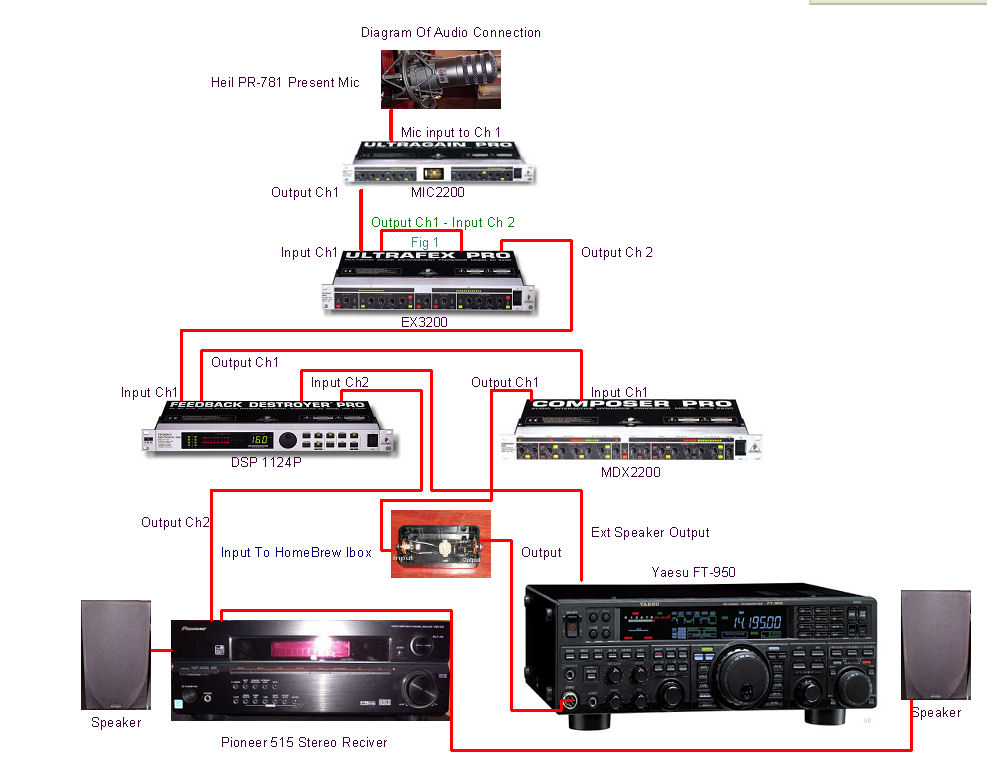 car sound system setup diagram hq holden wiring audio lifier diagrams toyskids co channel get free image about isolator