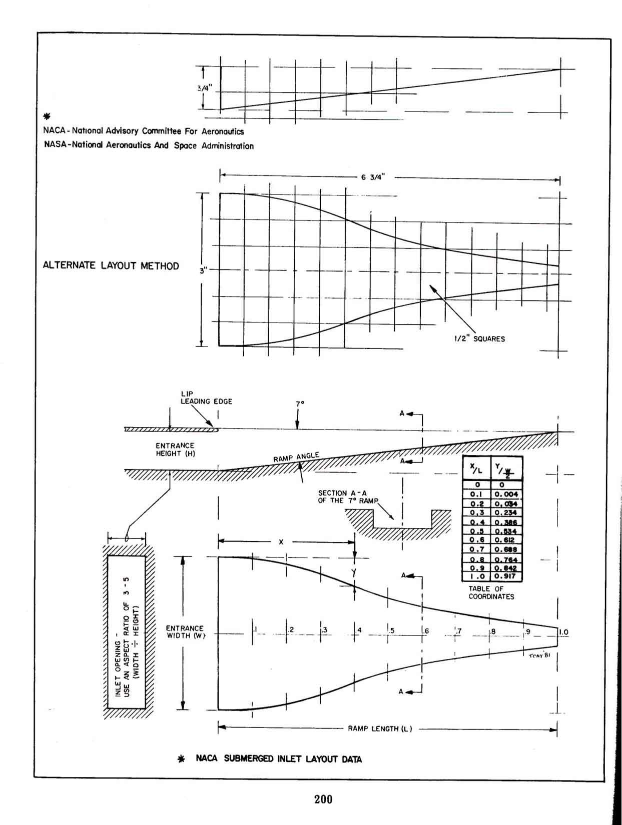 turn signal intake miata visio electrical diagram headlight vs page 3 grassroots