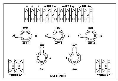 N5ESE's QRP Antenna Switch: i1wqrlinkradio.com