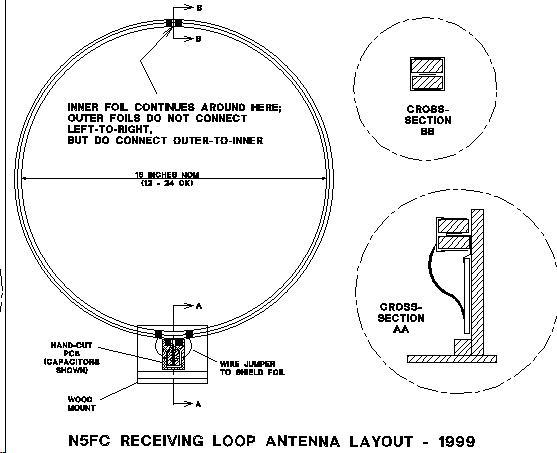N5ESE's Shielded-Loop Receiving Antenna