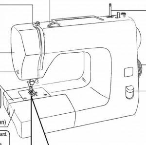 Máquina de coser Toyota RS/RS 2000 (SD)