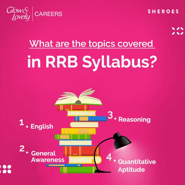 RRB Syllabus