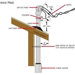 Ge Kilowatt Hour Meter Wiring Diagram Honda Fit Ecu Electric Get Free Image About