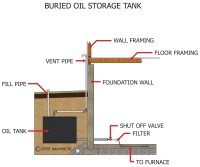 How To Install Central Heating 8 Steps With Pictures ...