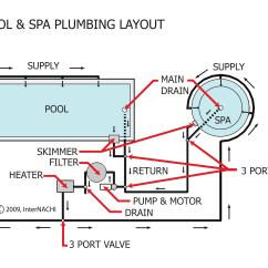 Whirlpool Bath Wiring Diagram Honda Z50 K2 Bathtub Get Free Image About