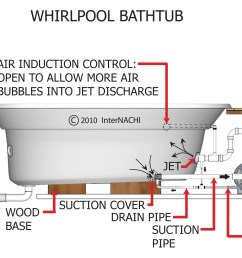 jacuzzi piping diagram schematic diagram database jacuzzi piping diagram data diagram schematic diagram for spa tub [ 2845 x 1699 Pixel ]