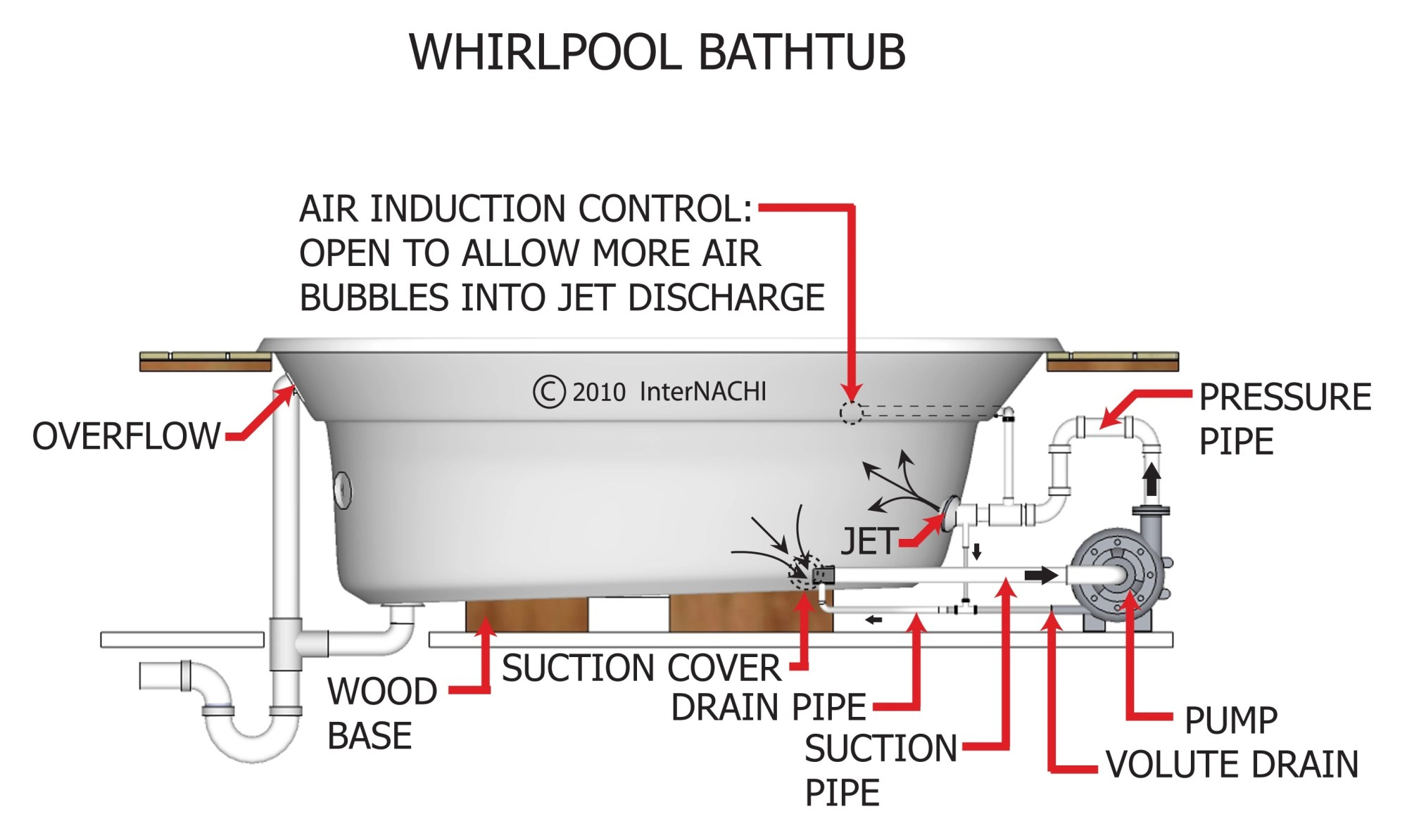 hight resolution of jacuzzi piping diagram schematic diagram database jacuzzi piping diagram data diagram schematic diagram for spa tub