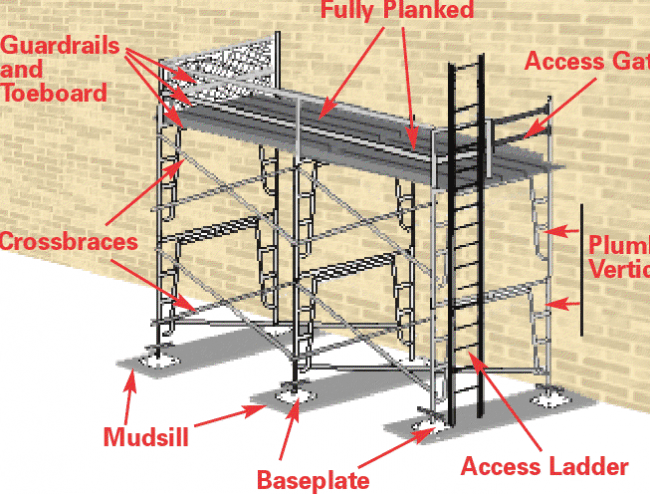 Scaffold components
