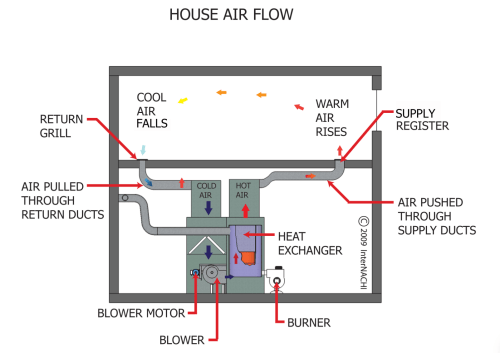 small resolution of hvac duct airflow