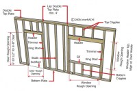 Structural Design Concepts for the Home Inspector - InterNACHI