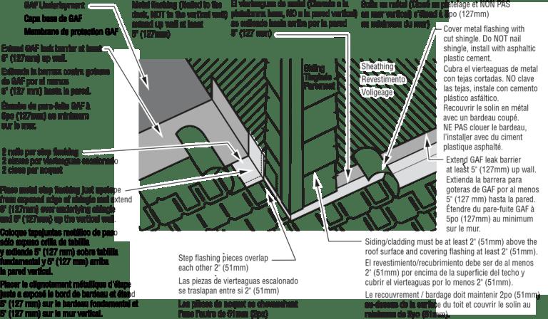Asphalt Shingle Roof #1 Inspection Guide