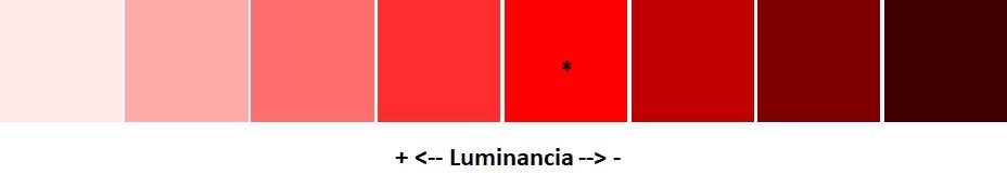 Escala de luminancia del color rojo puro.