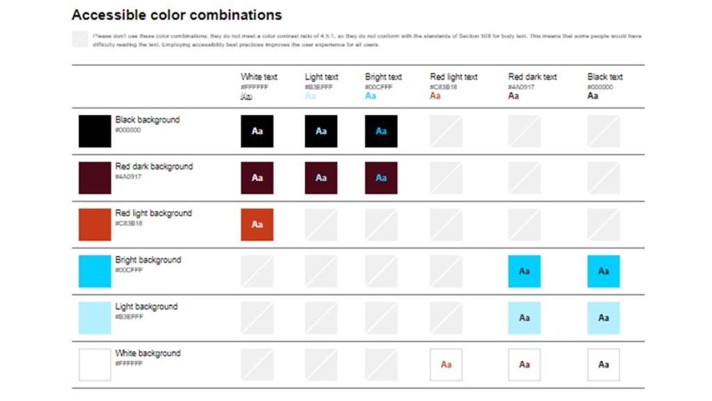 Pantallazo de accessible color palette builder, ofrece en un segundo paso una matriz con todas las combinaciones posibles y su ratio de contraste.