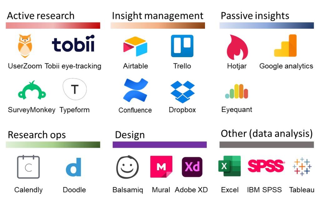 Caja de herramientas UX