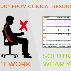 Posture Chair Demo Swing B&q Pelvic And Back Support Sling For Good Nada Concepts Inc What People Are Saying