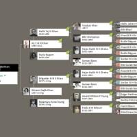 My Genealogy Story - Part 2 of 2