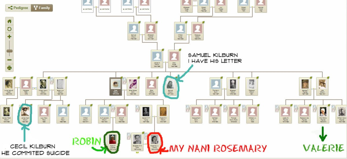 My Genealogy Story - Part 1 of 2