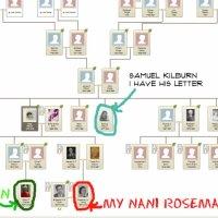 My Genealogy Story - Part 1 of 2