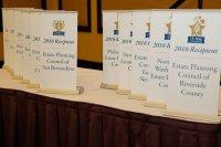 National Association of Estate Planners & Councils - NAEPC
