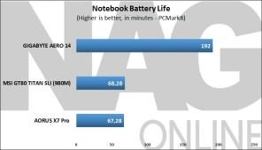 gigabyte-aero-14-battery-life