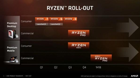 AMD-2017-Roadmap-4