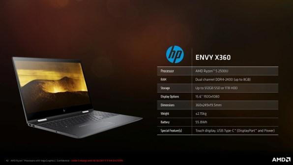 AMD-Ryzen-With-Radeon-Vega-Graphics-41