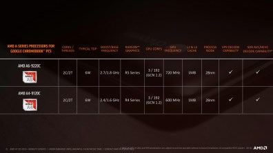 AMD-CES-2019-Mobility-14