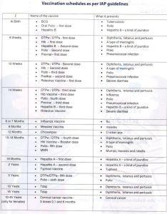 Nagarathargateway also iap immunization schedule holidays rh rucenifo