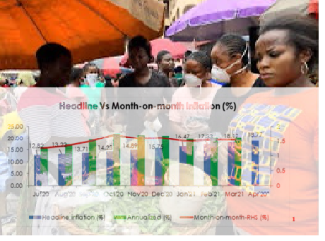 Economists see Nigeria's April inflation rates rise 18.77%
