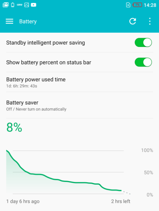 Infinix Note 4 Battery Test